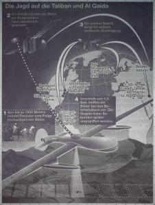 Sigmar Polke, (Die Jagd auf die Taliban und Al Qaida (The Hunt for the Taliban and Al Qaeda), 2002; Digital print on tarpaulin, private collection; © 2014 Estate of Sigmar Polke/ Artists Rights Society (ARS), New York / VG Bild-Kunst, Bonn